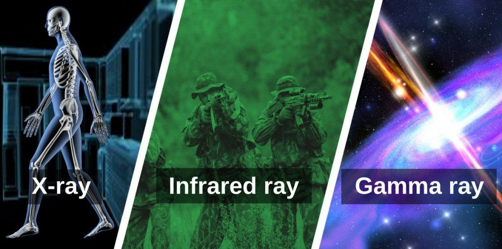 Image result for if gamma rays were visible to naked eye
