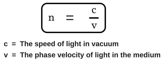 Refractive index formula