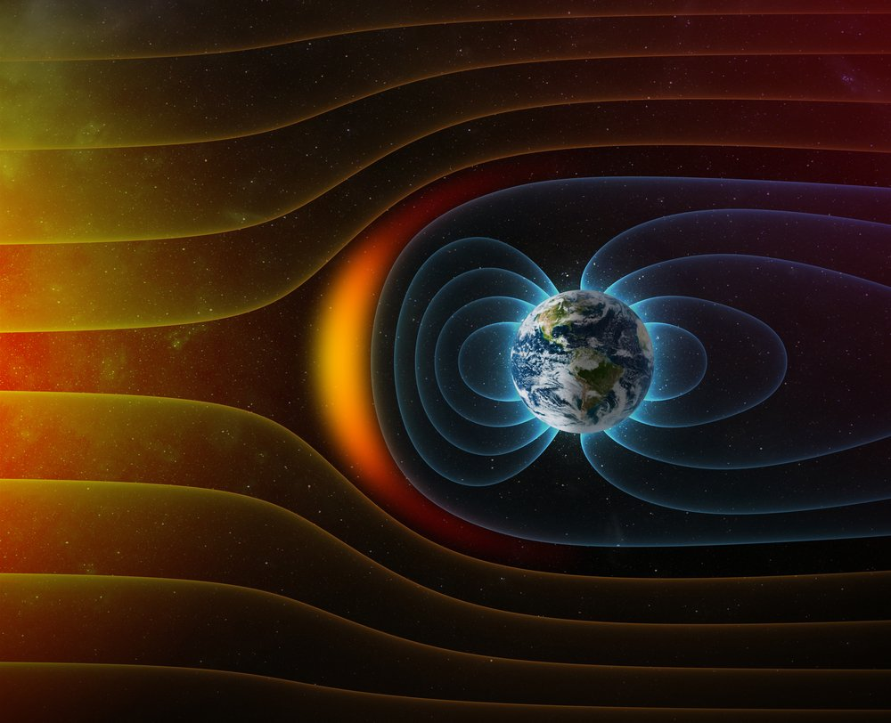magnetic field against Sun's solar wind
