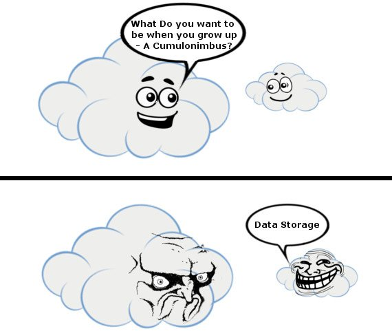 Cloud storage meme