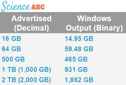 Windows output (Binary)