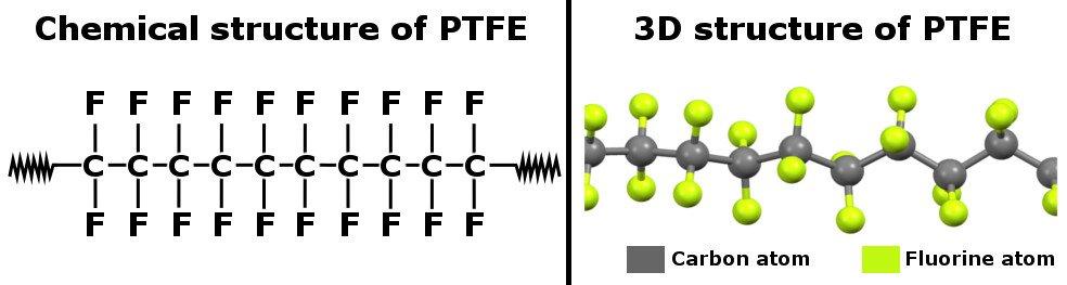 Teflon Structure