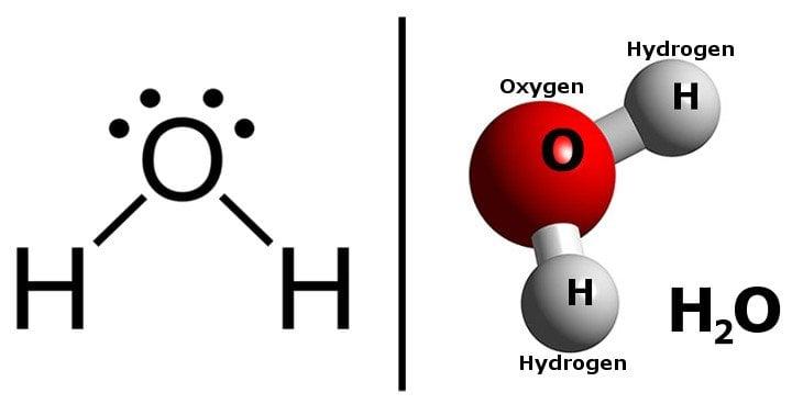 Water H2O formula