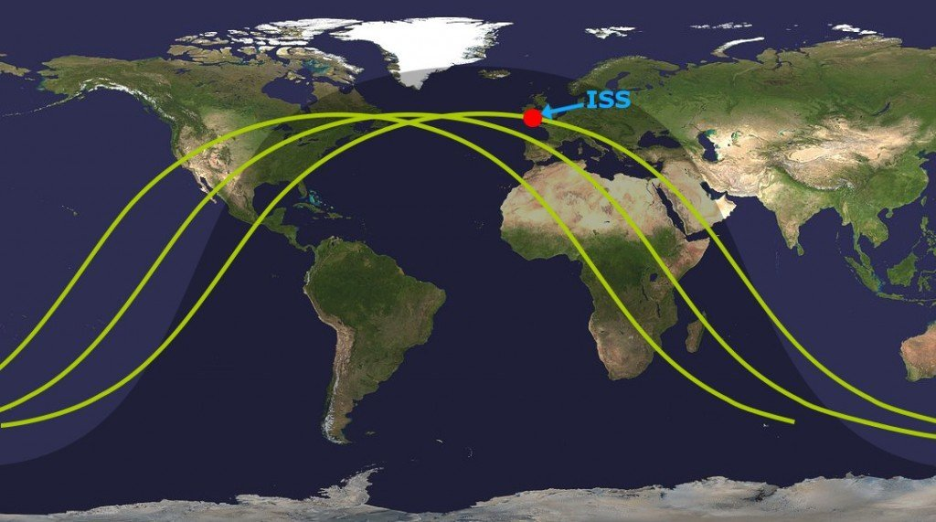 ISS orbit on world map