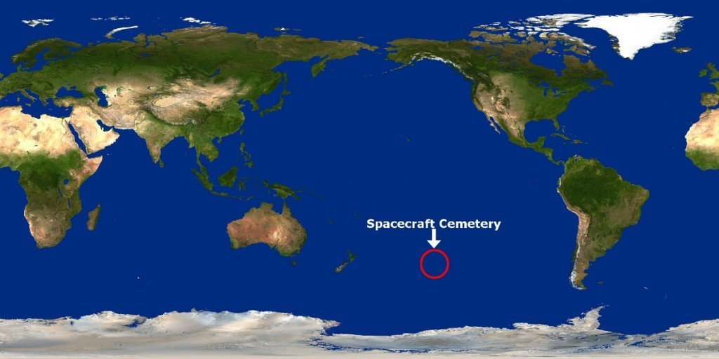 , What Is The Spacecraft Cemetery And Where Is It Located?, Science ABC, Science ABC