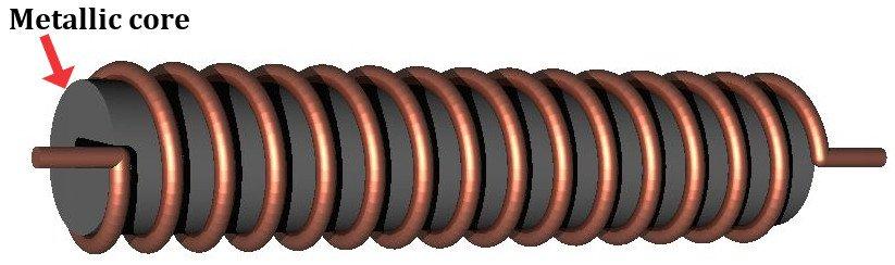 solenoid