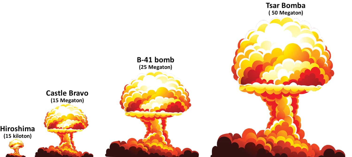 nuclear explosions in history
