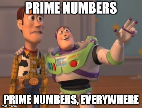 , Importance Of Prime Numbers In Nature, Popular Culture and The Internet, Science ABC, Science ABC