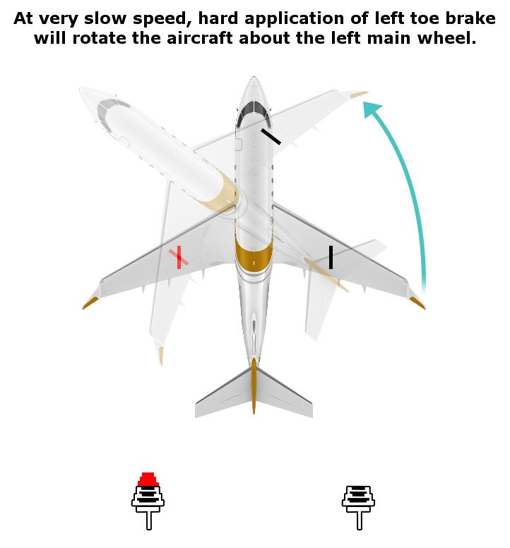 Differential braking aircraft