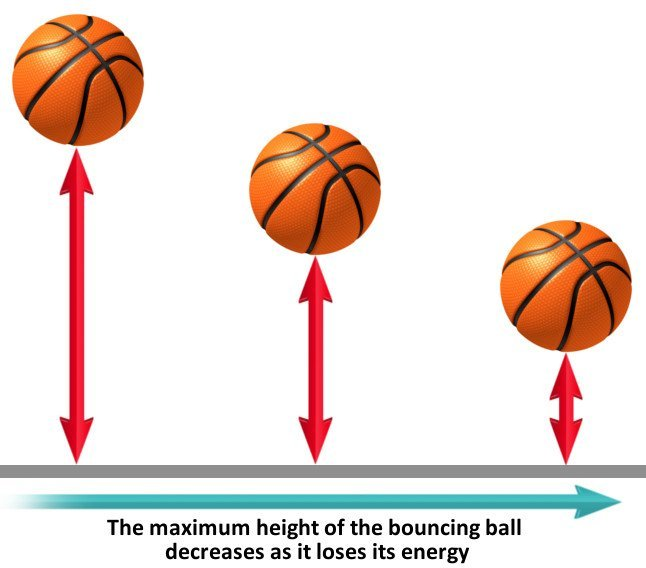 Bouncing basketballs