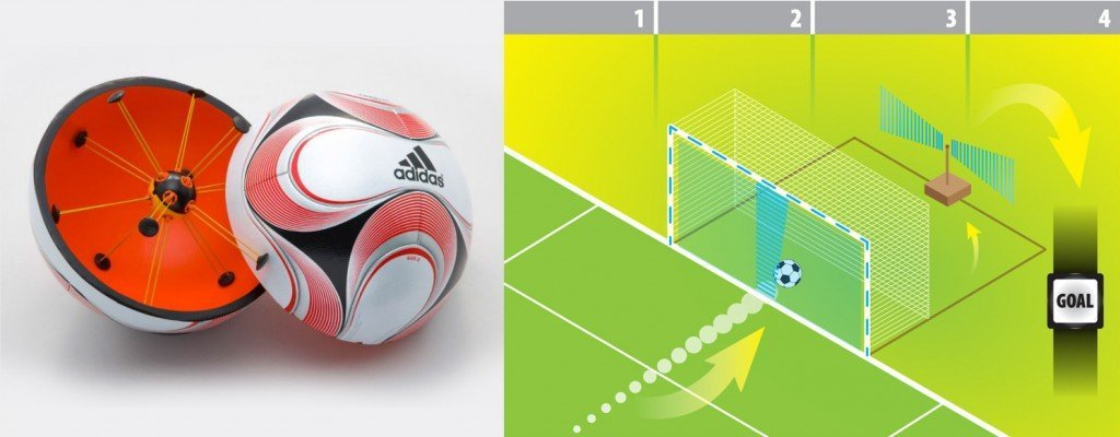 Cairos Goal Line Technology system.