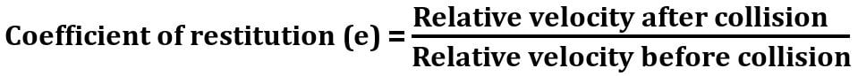 Coefficient of restitution formula