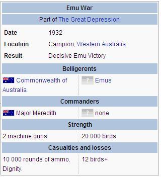 , What Was The Emu War Of Australia And What Was The Outcome?, Science ABC, Science ABC