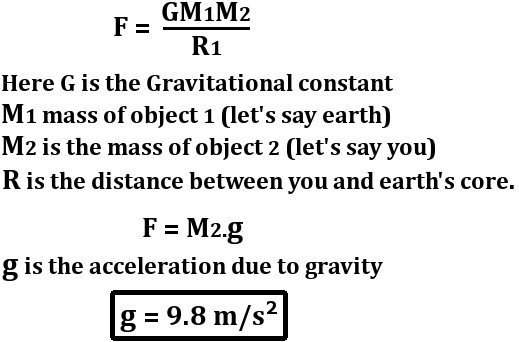 G acceleration gravity