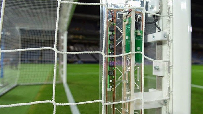 , How Does Goal-Line Technology Work?, Science ABC, Science ABC