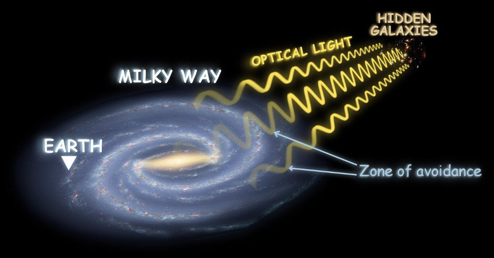 , What Is The Great Attractor And How Will It Destroy Us?, Science ABC, Science ABC