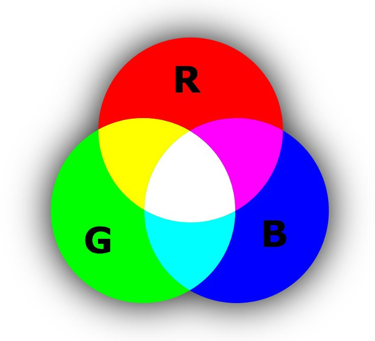 , Is Color A Property Of Matter Or Generated In Our Brain?, Science ABC, Science ABC