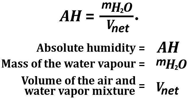 ", Does ""100% Humidity"" Basically Mean That Air Has Become Water?, Science ABC, Science ABC"