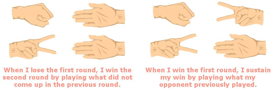 , How To Win Every Game Of Rock-Paper-Scissors, Science ABC, Science ABC