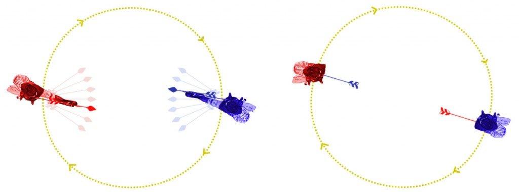 Gravitational waves as dispersed arrows