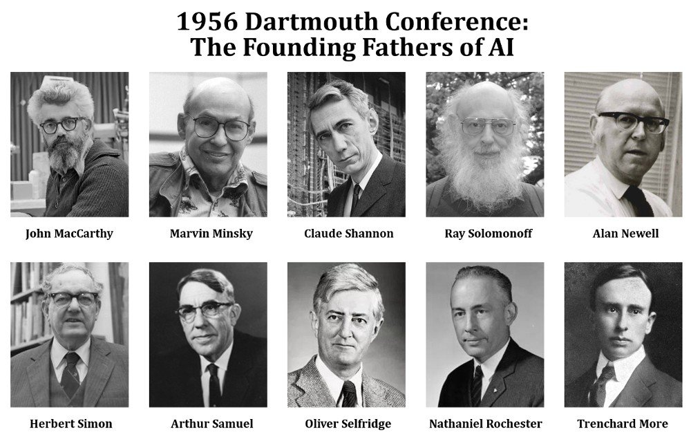 John maccarthy marvin minsky claude shannon ray solomonoff alan newell herbert simon arthur samuel oliver selfridge nathaniel rochester trenchard more the founding fathers of ai