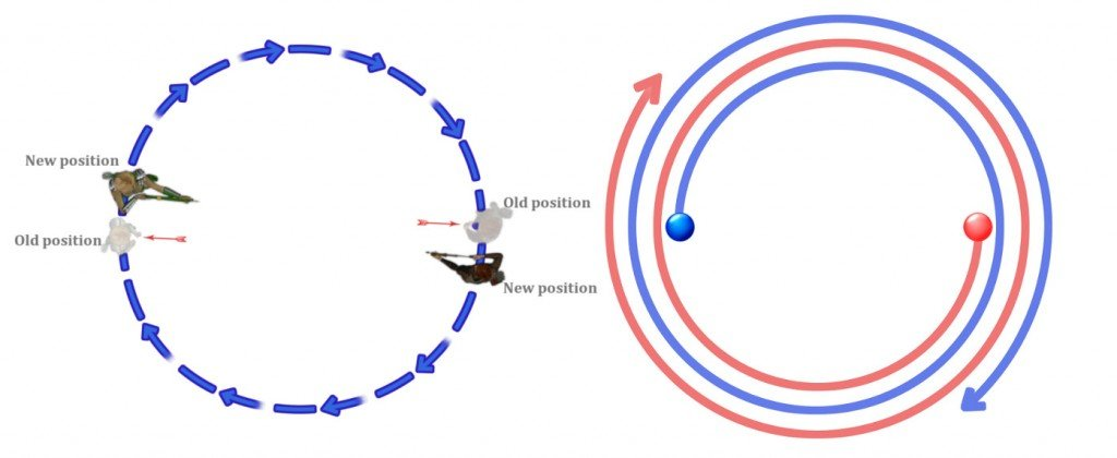 The problem with a finite speed of Newtonian gravity