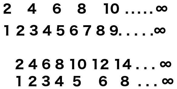 Even and natural number