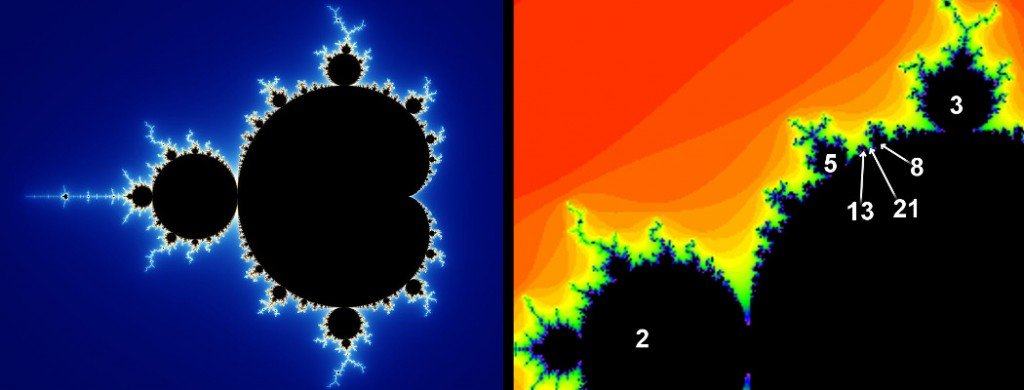 Mandel zoom 00 mandelbrot set Mandelbrot set diagrams