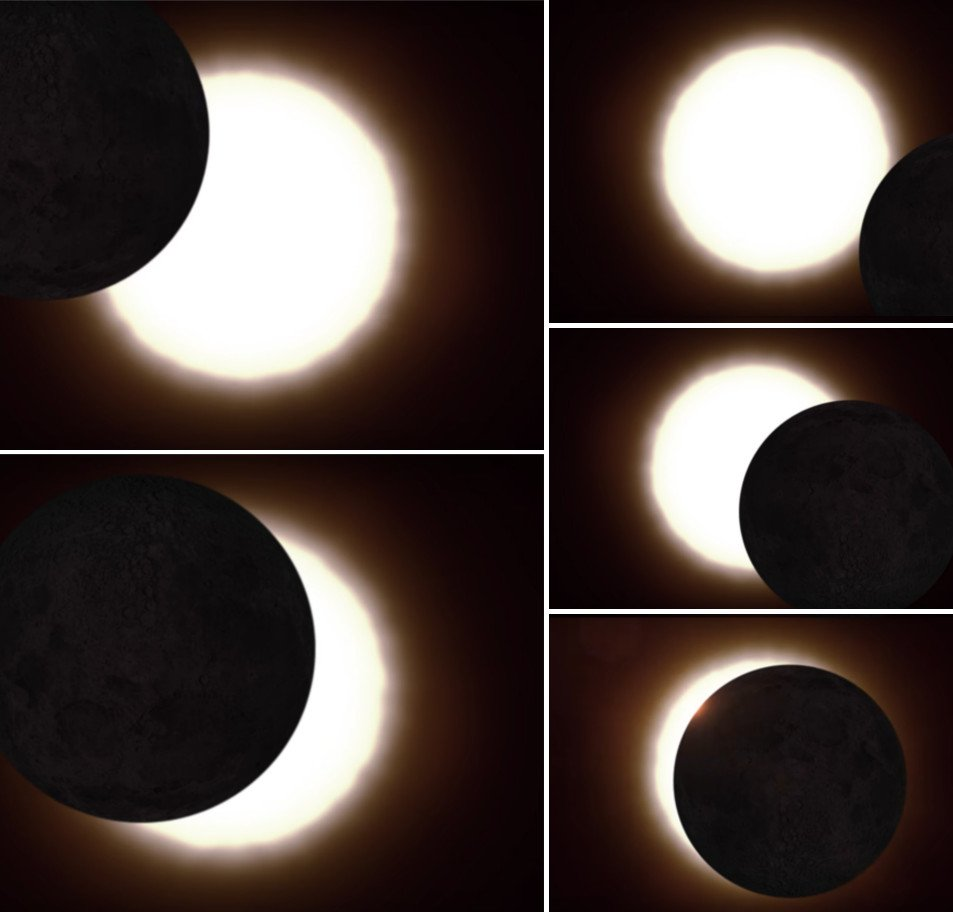 Solar partial eclipse