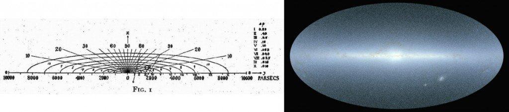 Jacobus Kapteyn map and 2MASS survey