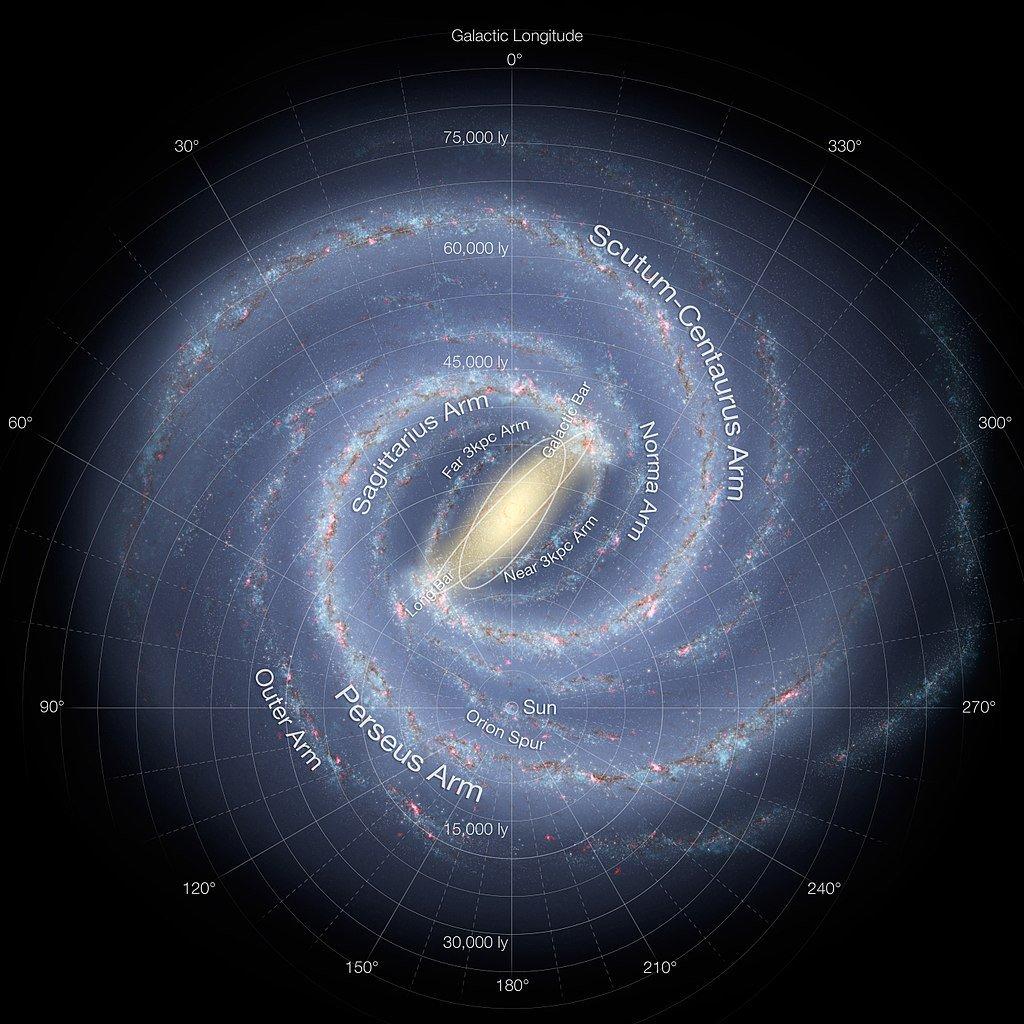 Milky way galaxy arms