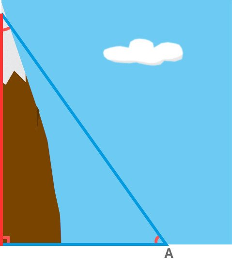 , How Did People In The Past Calculate The Heights Of Mountains?, Science ABC, Science ABC