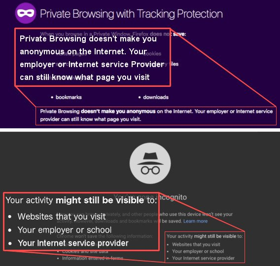 Firefox private browsing with tracking protection ISP & Crome incognito ISP