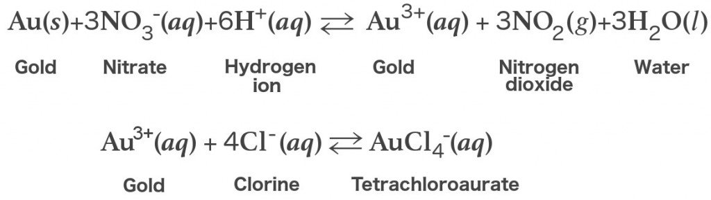 Gold nitrate hydrogen nitrogen dioxide water clorine tetrachloroaurate chemical reaction