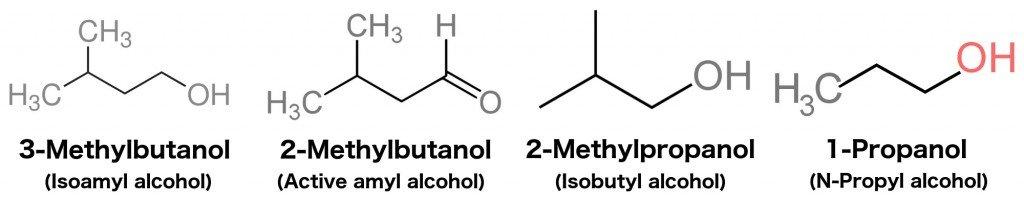 Higher alcohol 3-methylbutanol (isoamyl alcohol)2-methylbutanol (active amyl alcohol)2-methylpropanol (isobutyl alcohol)1-propanol (n-propyl alcohol)