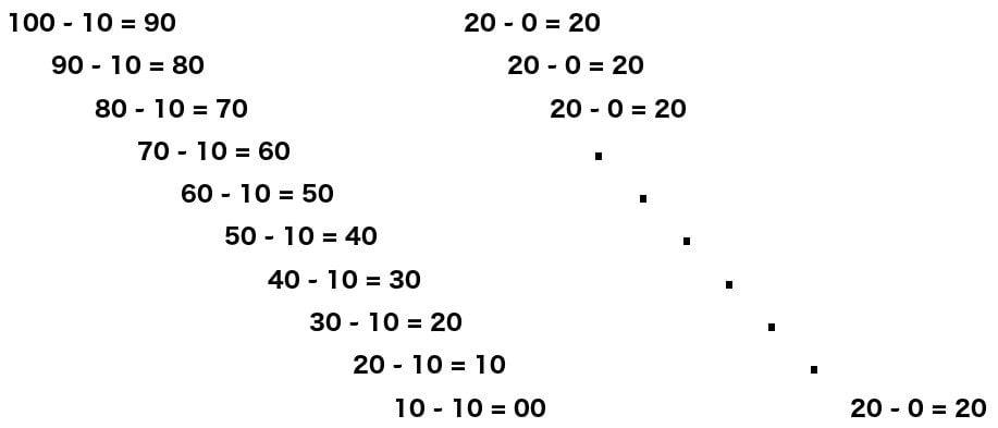 100 Division