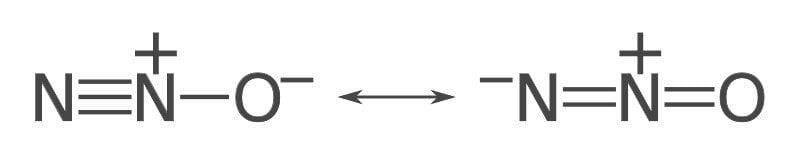 Nitrous-oxide-2D-VB