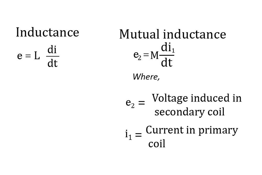 Inductanc formula