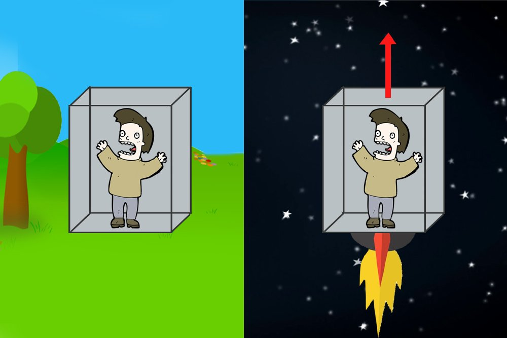 Einstein lift accelerated and Earth gravity