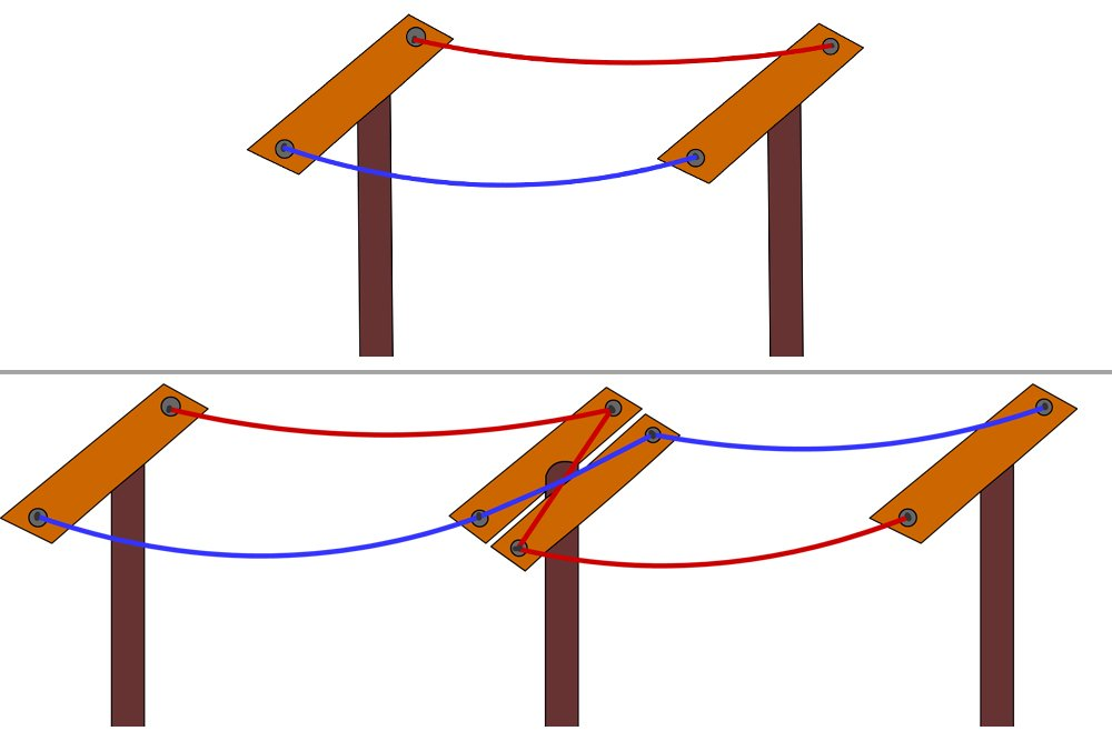 Parallel cables and twisted cable equidistant noise