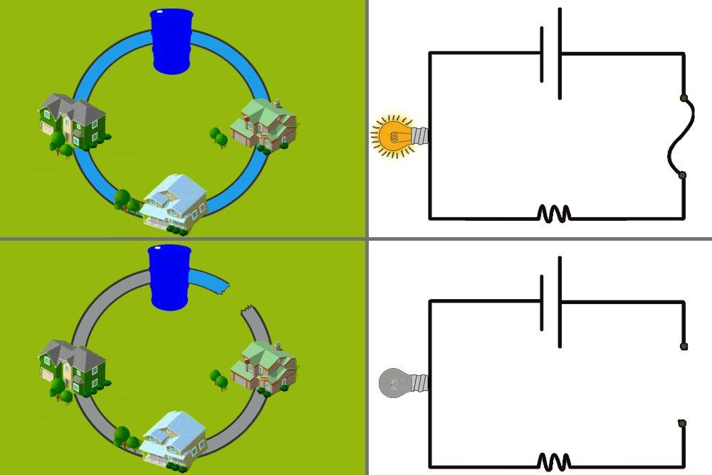 fuse circuit
