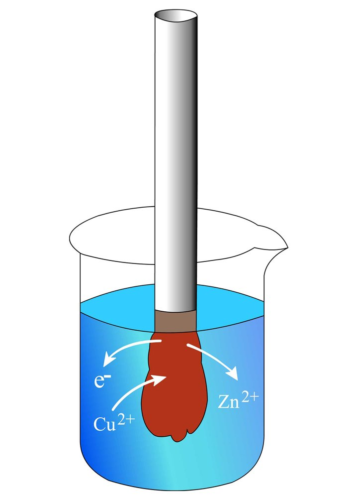 one beaker apparatus