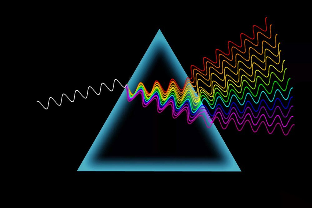 prism, rainbow, color