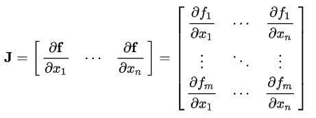 Jacobian Matrix, What Is A Jacobian Matrix?, Science ABC, Science ABC