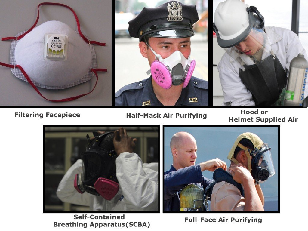 Different kinds of respirators.