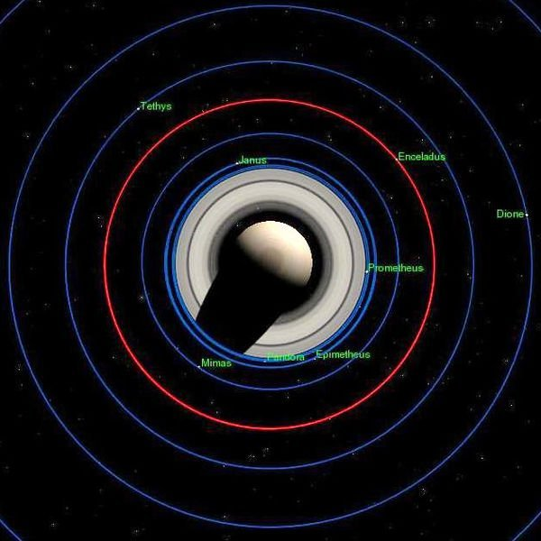 Enceladus_orbit_