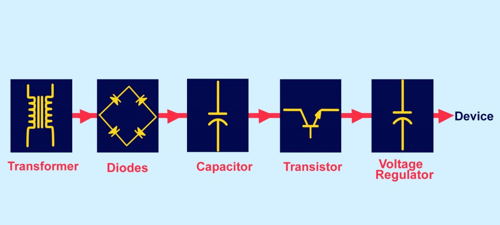 linear power supply circuit illustration
