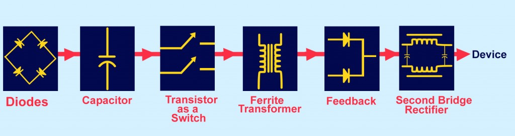 Switch mode power supply circuit illustration