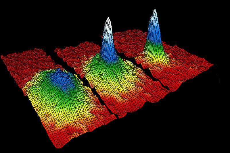 Quantum Physics Bose Einstein condensate
