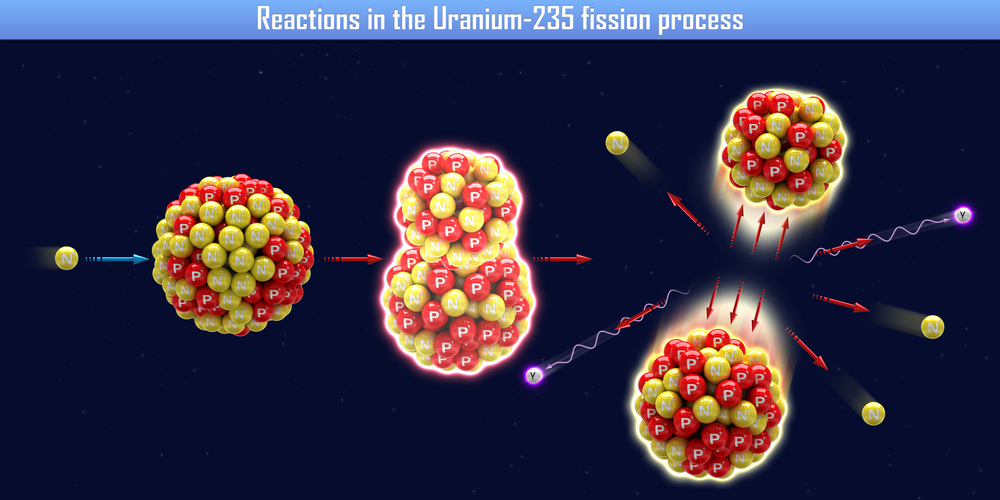 Reactions in the Uranium-235 fission process (3d illustration) - Illustration(general-fmv)S